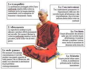 CORSO WEB DI MEDITAZIONE